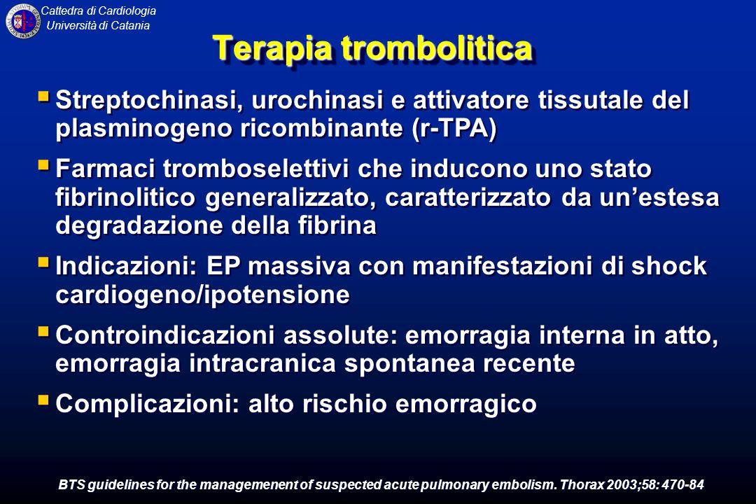 Terapia trombolitica Streptochinasi, urochinasi e attivatore tissutale del plasminogeno ricombinante (r-TPA)
