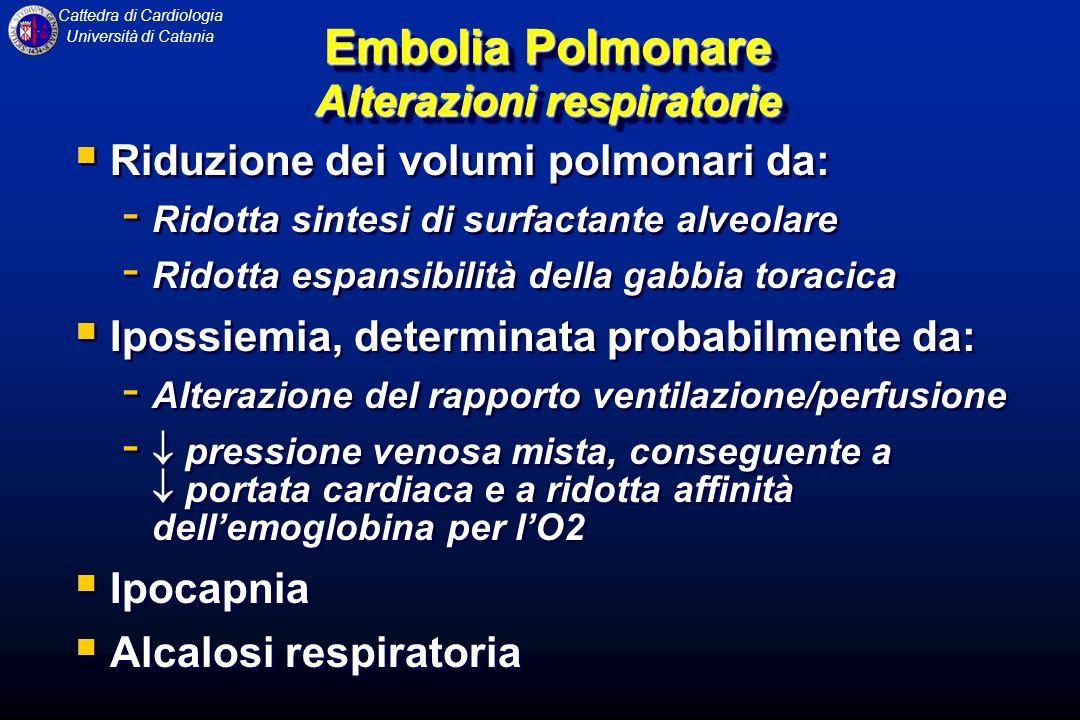 Embolia Polmonare Alterazioni respiratorie