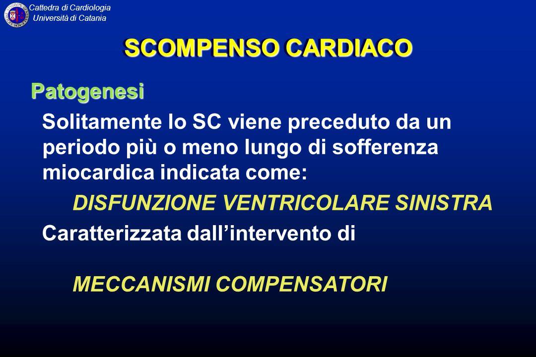 SCOMPENSO CARDIACO Patogenesi