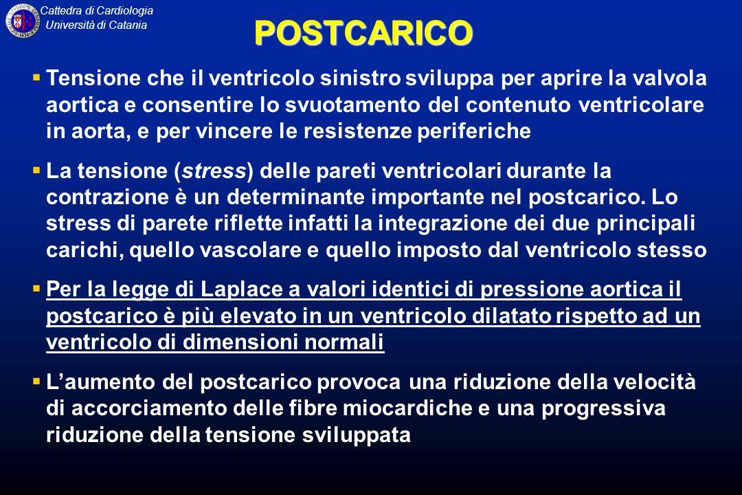 POSTCARICO