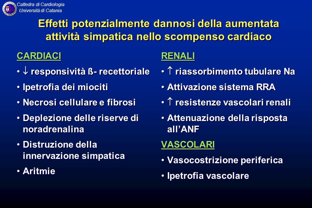 Effetti potenzialmente dannosi della aumentata attività simpatica nello scompenso cardiaco