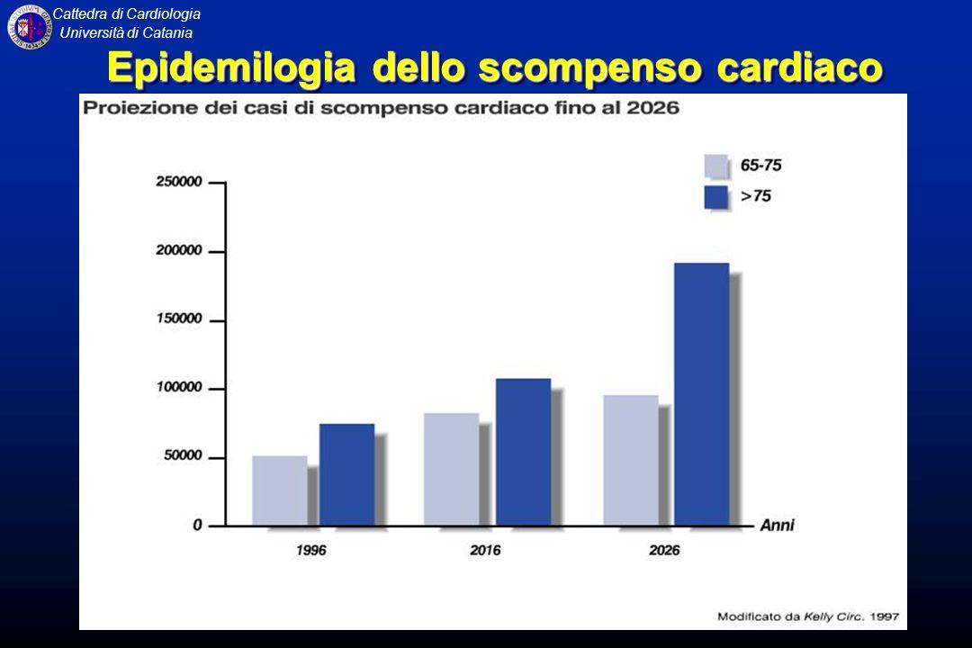 Epidemilogia dello scompenso cardiaco