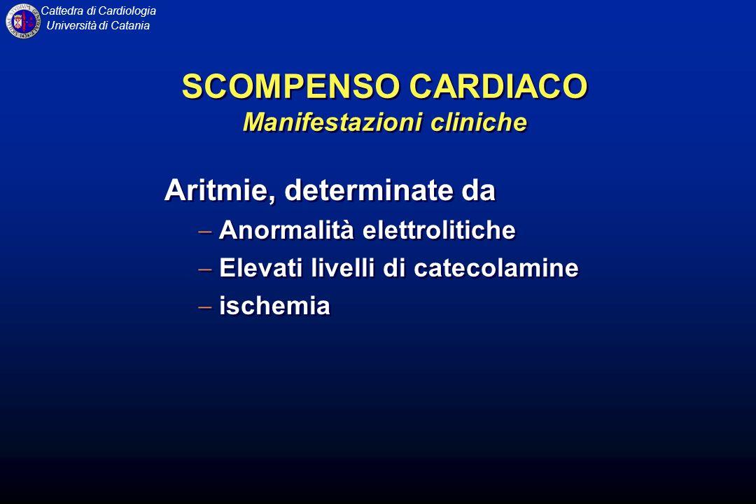 SCOMPENSO CARDIACO Manifestazioni cliniche