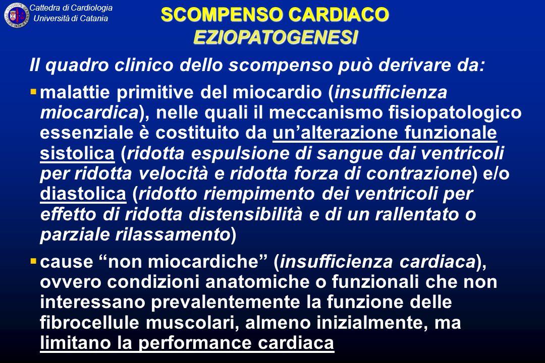 SCOMPENSO CARDIACO EZIOPATOGENESI. Il quadro clinico dello scompenso può derivare da: