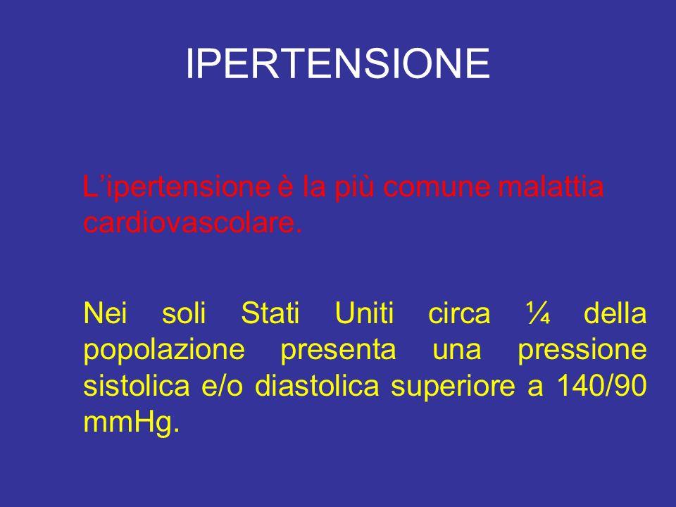 IPERTENSIONE L'ipertensione è la più comune malattia cardiovascolare.