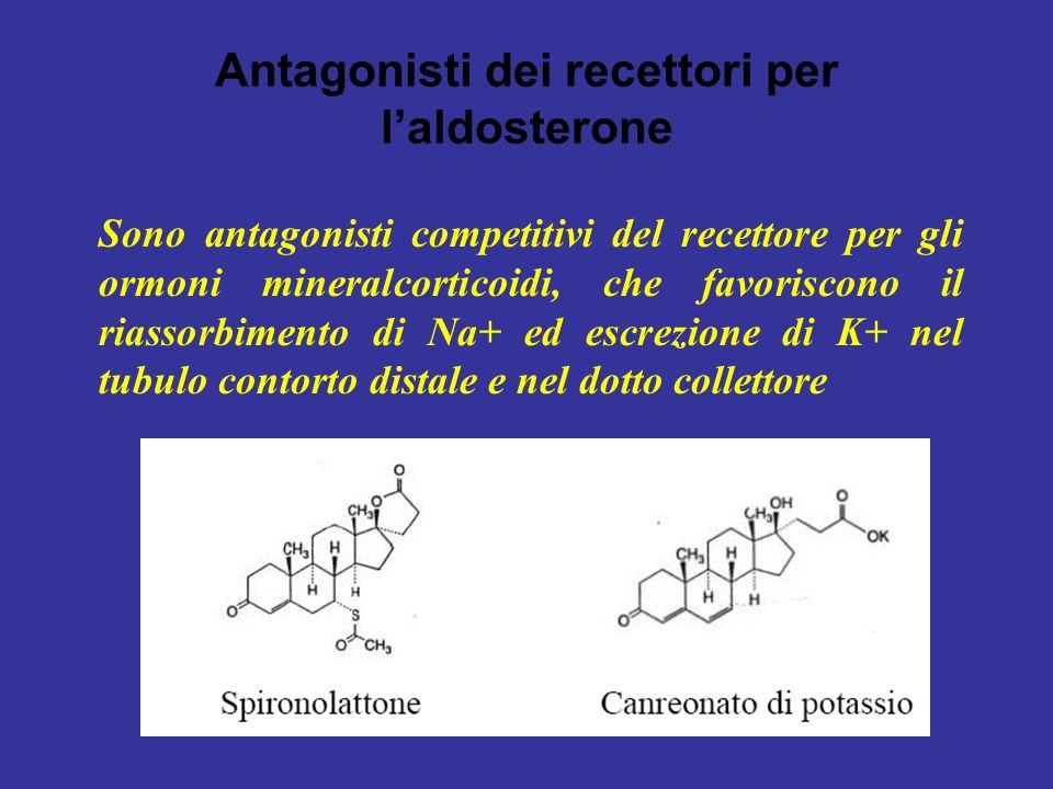 Antagonisti dei recettori per l'aldosterone