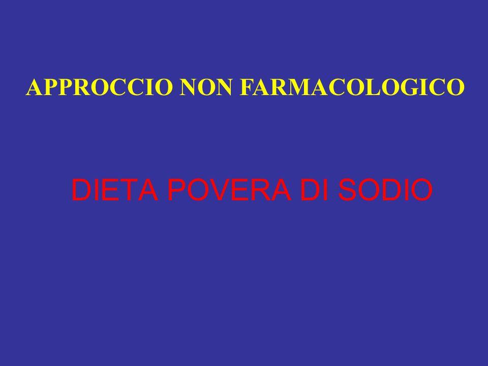 APPROCCIO NON FARMACOLOGICO