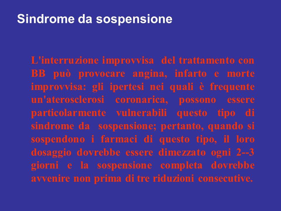 Sindrome da sospensione