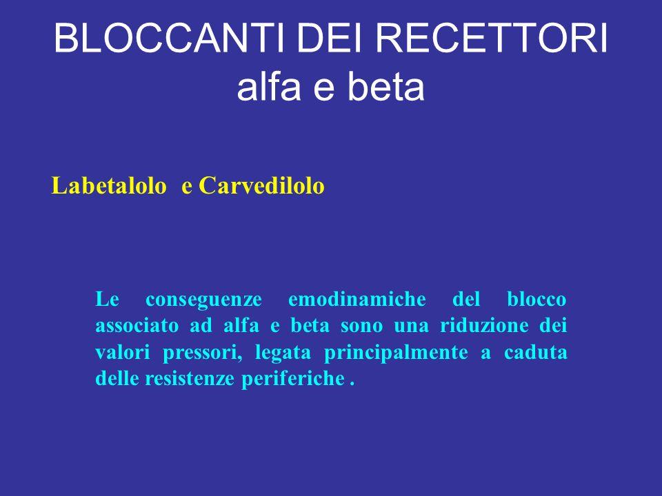 BLOCCANTI DEI RECETTORI alfa e beta