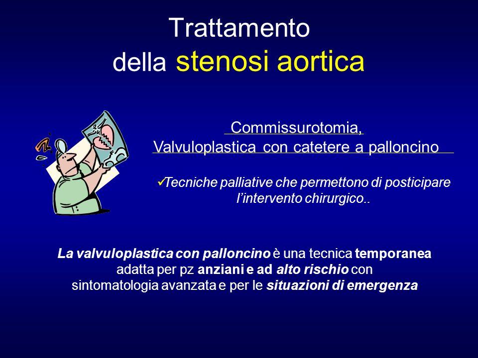 Trattamento della stenosi aortica
