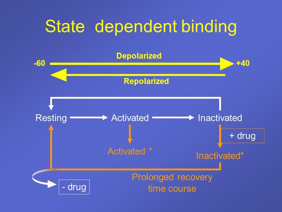 State dependent binding