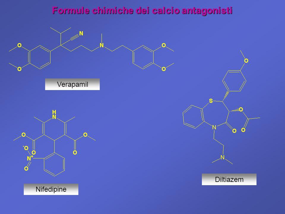 Formule chimiche dei calcio antagonisti