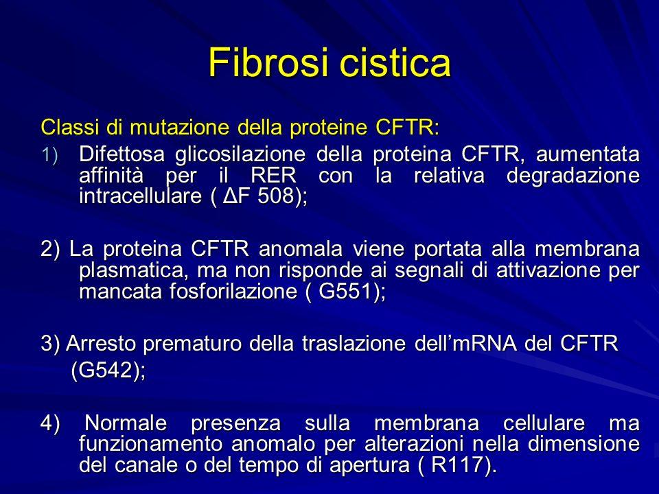 Fibrosi cistica Classi di mutazione della proteine CFTR: