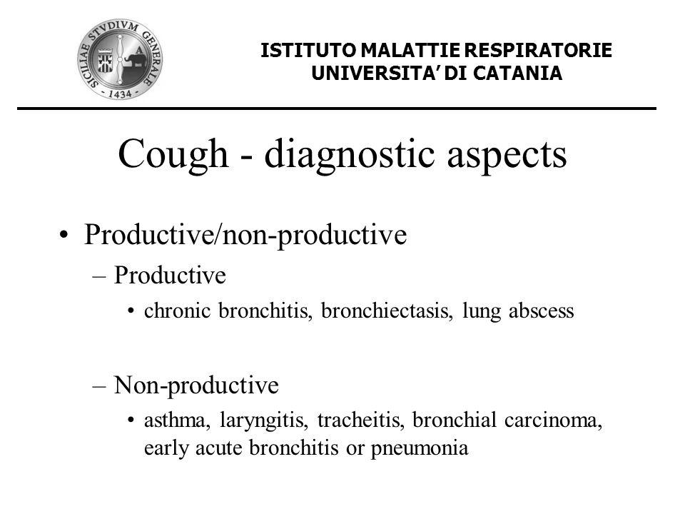 Cough - diagnostic aspects