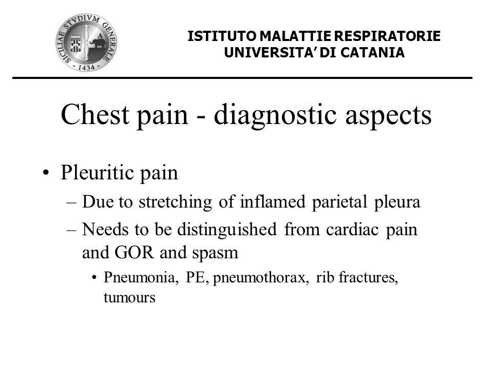 Chest pain - diagnostic aspects