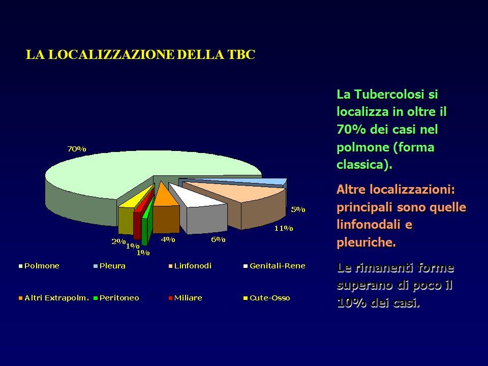 LA LOCALIZZAZIONE DELLA TBC