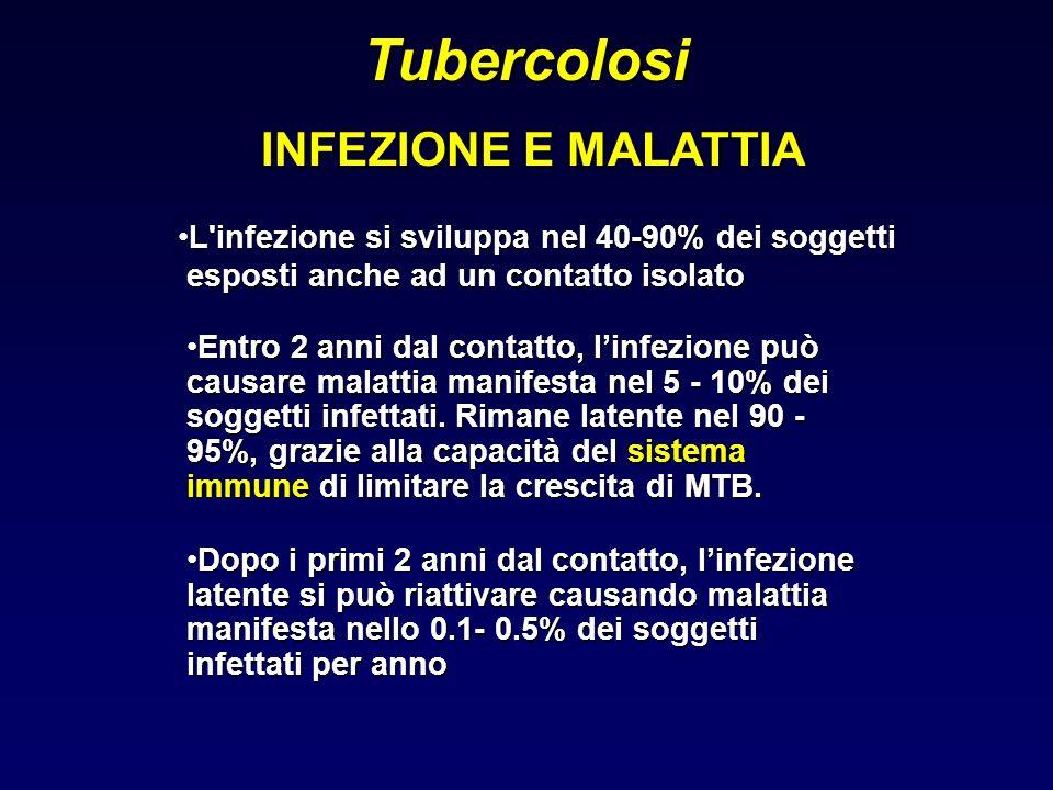 Tubercolosi INFEZIONE E MALATTIA