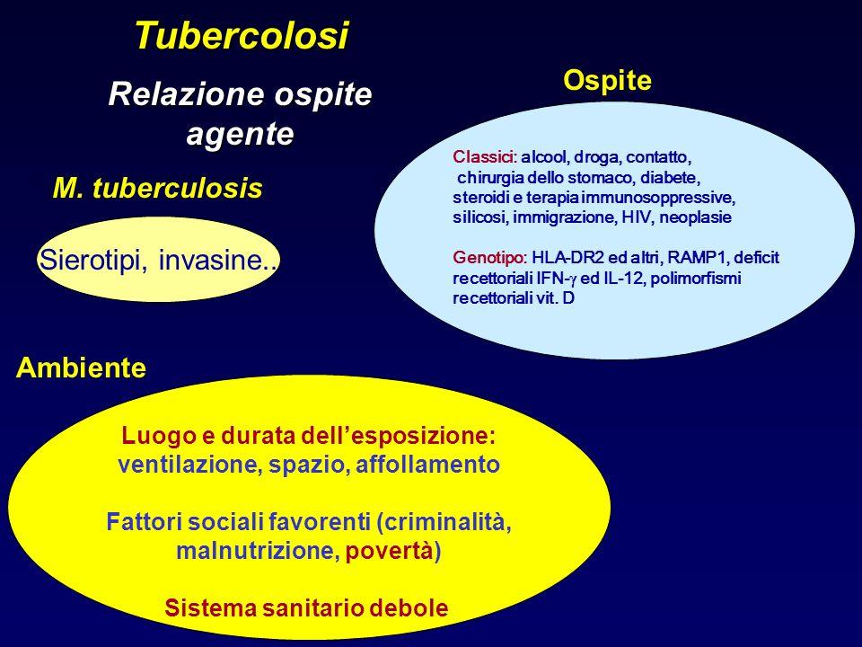Tubercolosi Relazione ospite agente Ospite M. tuberculosis