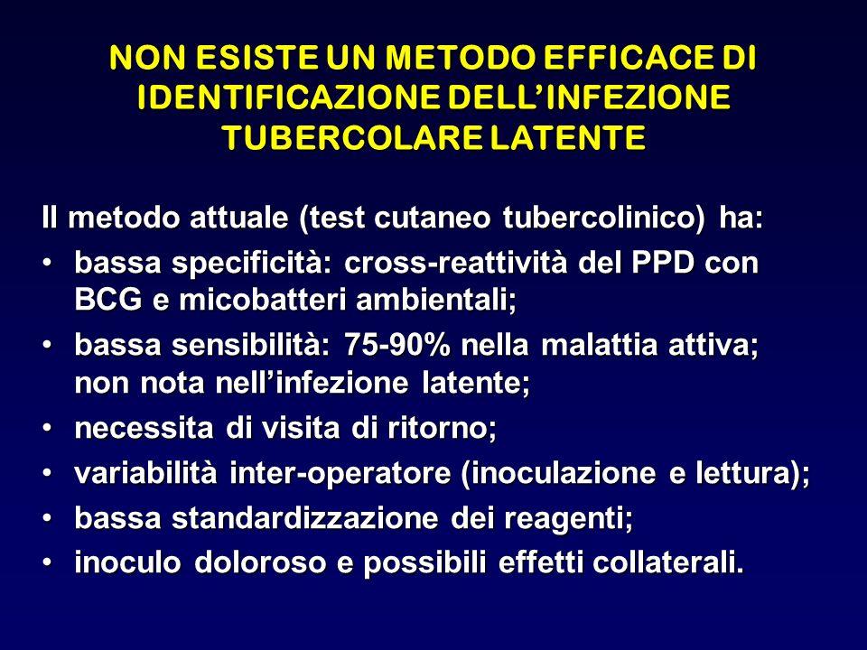 NON ESISTE UN METODO EFFICACE DI IDENTIFICAZIONE DELL'INFEZIONE TUBERCOLARE LATENTE