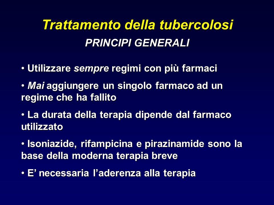 Trattamento della tubercolosi