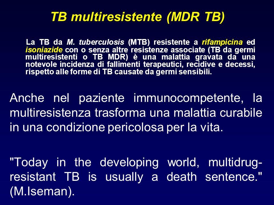 TB multiresistente (MDR TB)