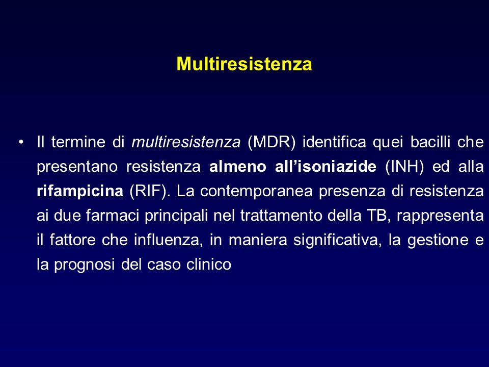 Multiresistenza
