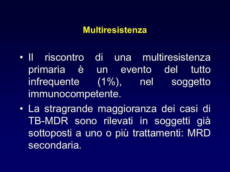 Multiresistenza Il riscontro di una multiresistenza primaria è un evento del tutto infrequente (1%), nel soggetto immunocompetente.