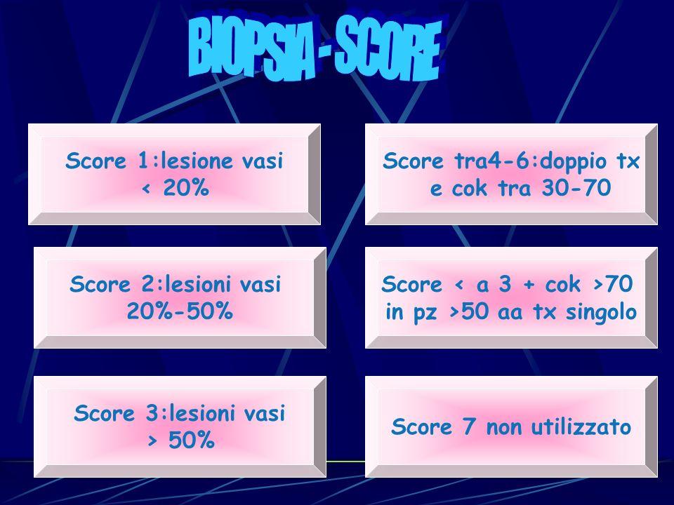 BIOPSIA - SCORE Score 1:lesione vasi < 20% Score tra4-6:doppio tx