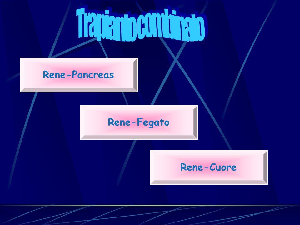 Trapianto combinato Rene-Pancreas Rene-Fegato Rene-Cuore