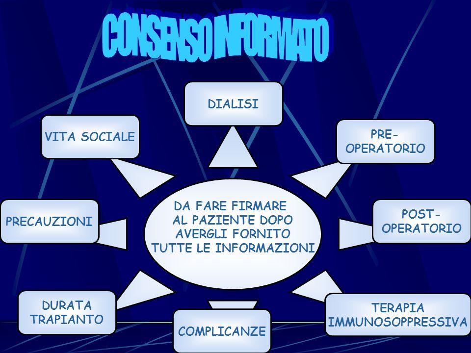 CONSENSO INFORMATO DIALISI VITA SOCIALE PRE- OPERATORIO