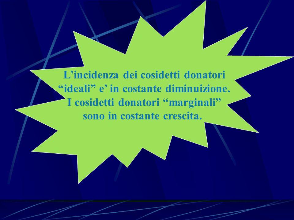 L'incidenza dei cosidetti donatori