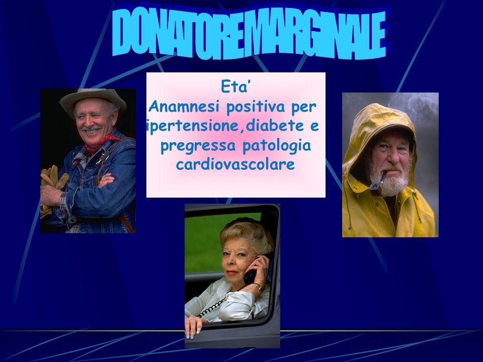ipertensione,diabete e