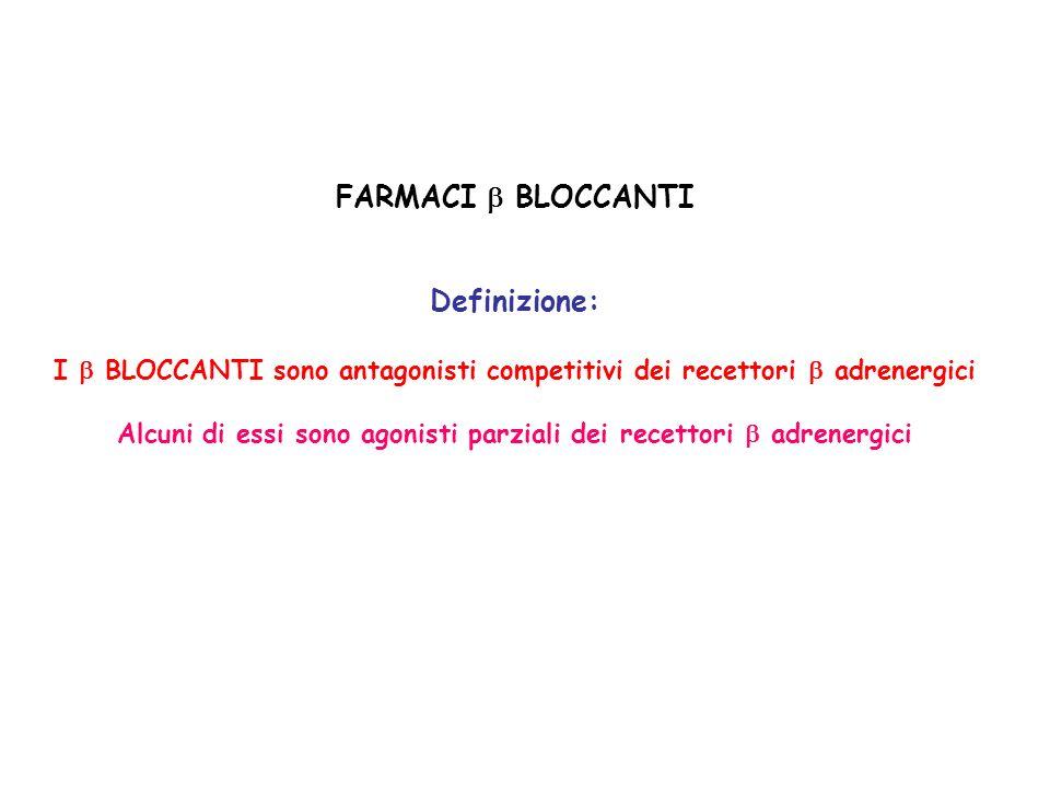FARMACI  BLOCCANTI Definizione: