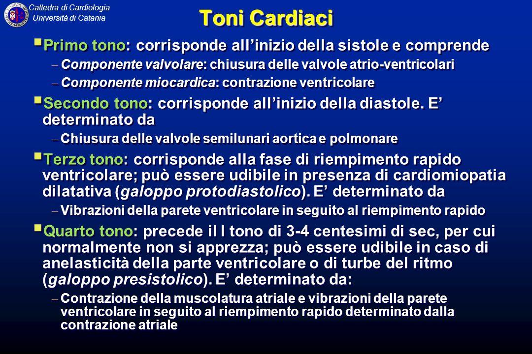 Toni Cardiaci Primo tono: corrisponde all'inizio della sistole e comprende. Componente valvolare: chiusura delle valvole atrio-ventricolari.