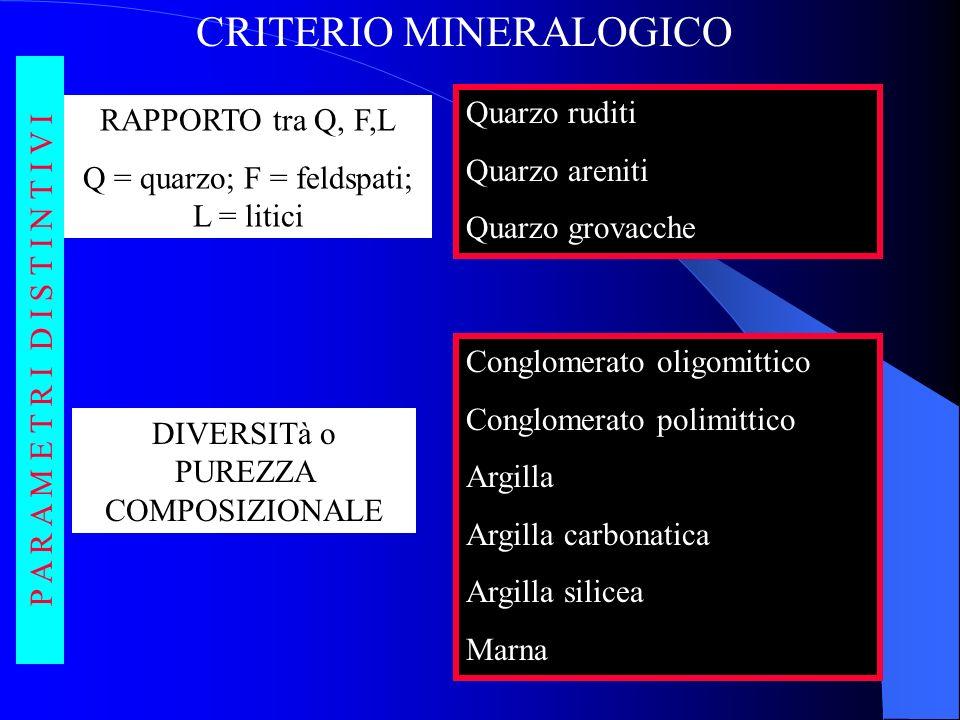 CRITERIO MINERALOGICO