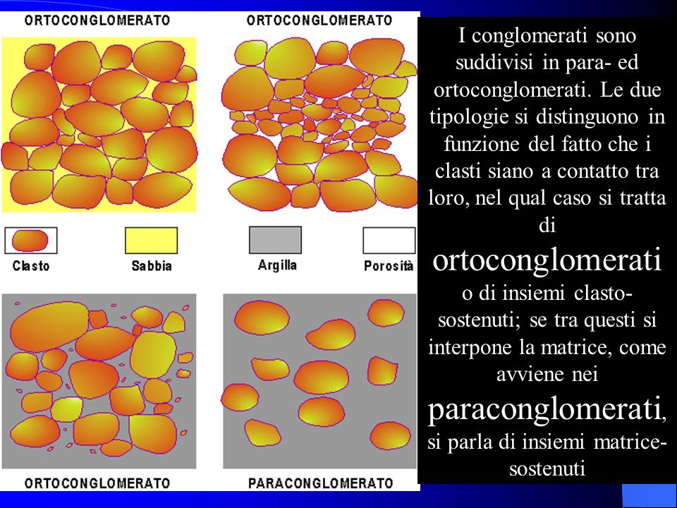 I conglomerati sono suddivisi in para- ed ortoconglomerati
