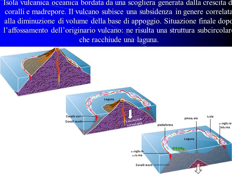 Isola vulcanica oceanica bordata da una scogliera generata dalla crescita di coralli e madrepore.