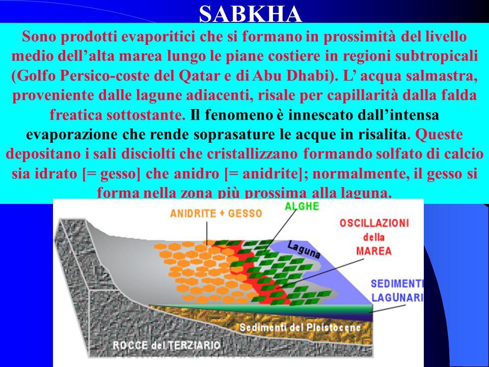 SABKHA