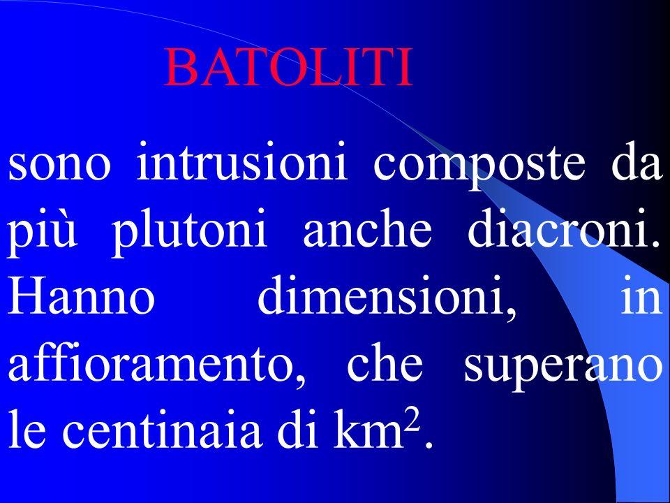 BATOLITI sono intrusioni composte da più plutoni anche diacroni.