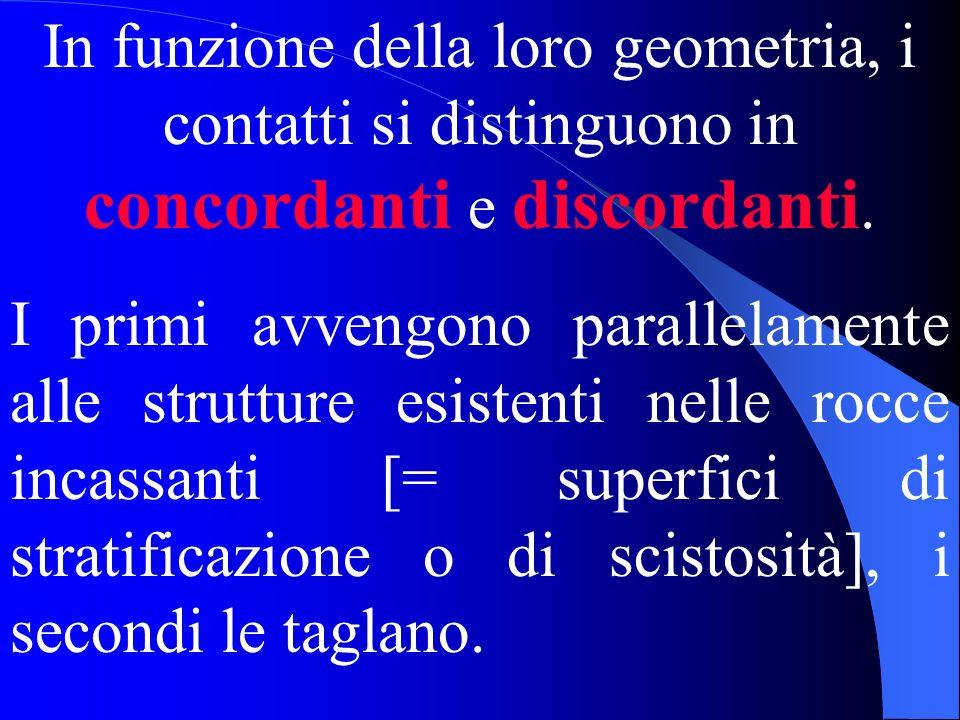 In funzione della loro geometria, i contatti si distinguono in concordanti e discordanti.