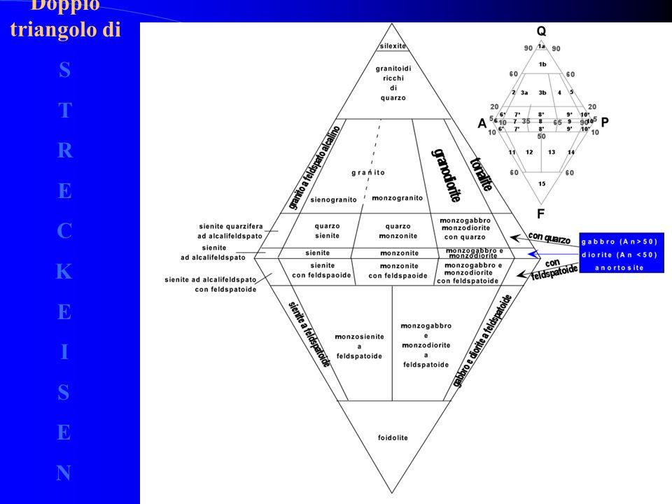 Doppio triangolo di S T R E C K I N