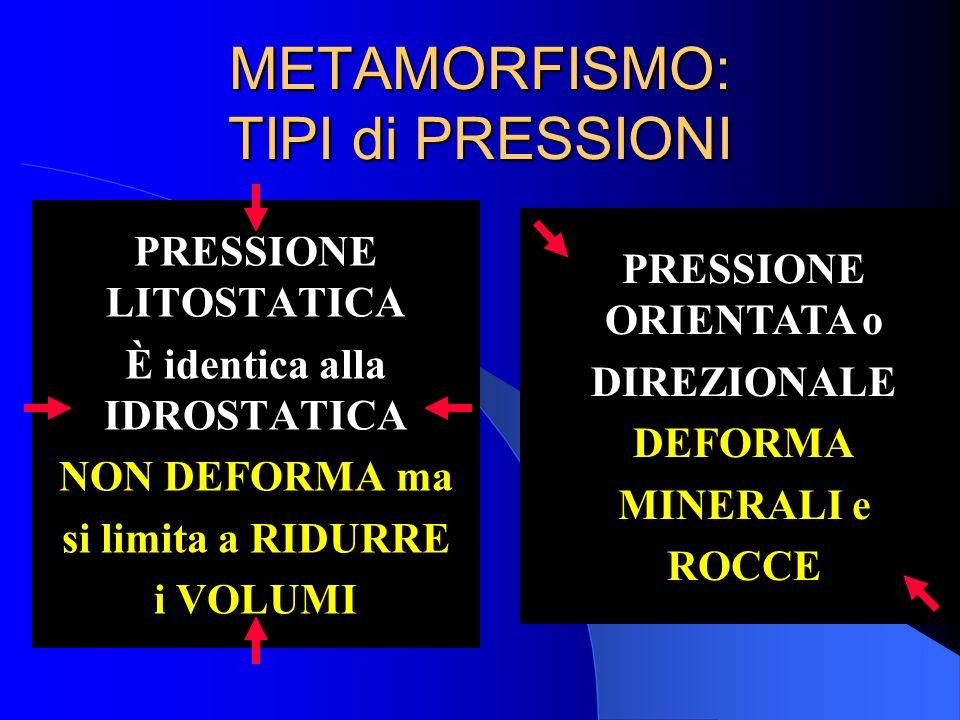 METAMORFISMO: TIPI di PRESSIONI