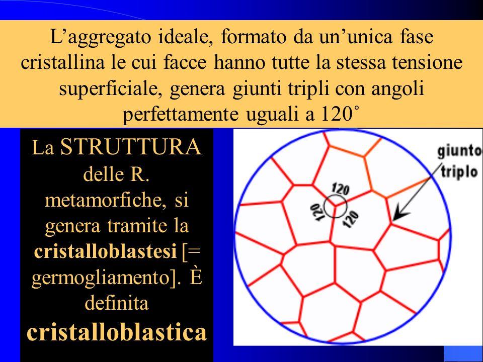 L'aggregato ideale, formato da un'unica fase cristallina le cui facce hanno tutte la stessa tensione superficiale, genera giunti tripli con angoli perfettamente uguali a 120˚