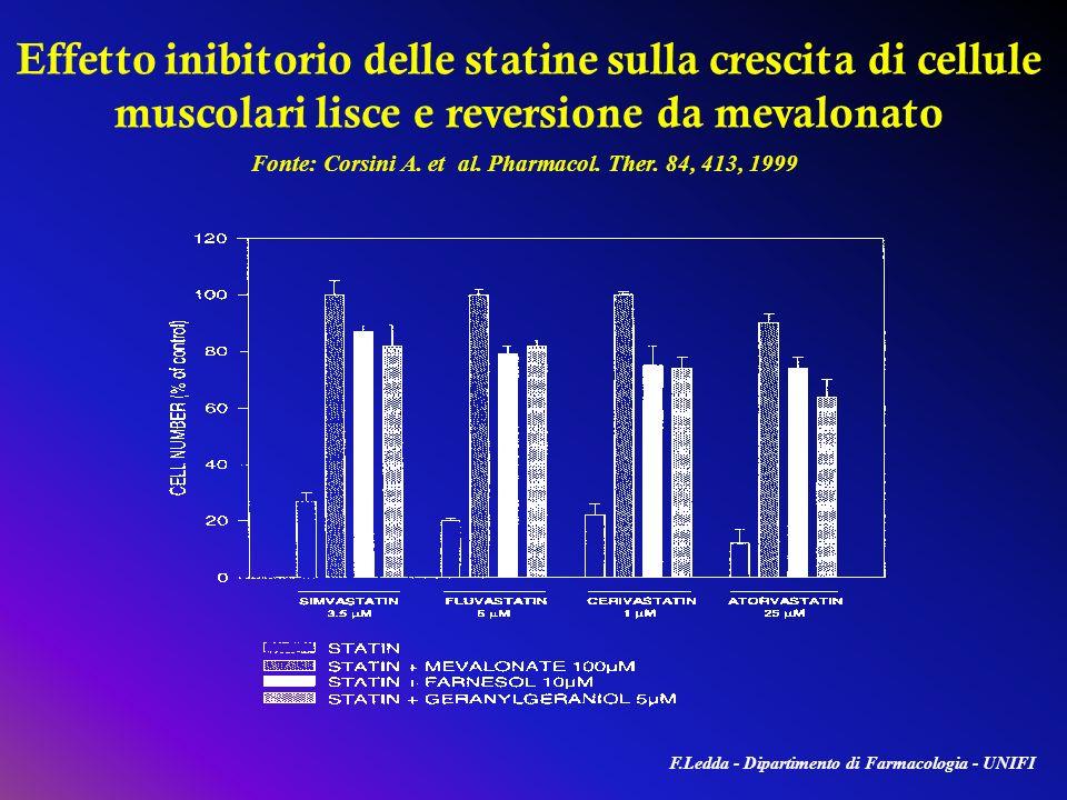Fonte: Corsini A. et al. Pharmacol. Ther. 84, 413, 1999