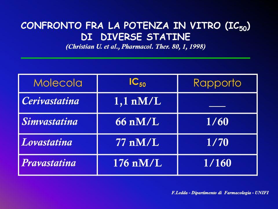 F.Ledda - Dipartimento di Farmacologia - UNIFI
