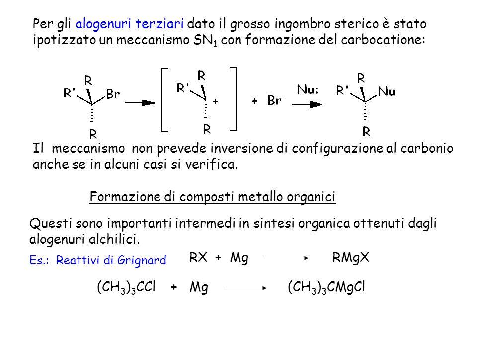 Formazione di composti metallo organici