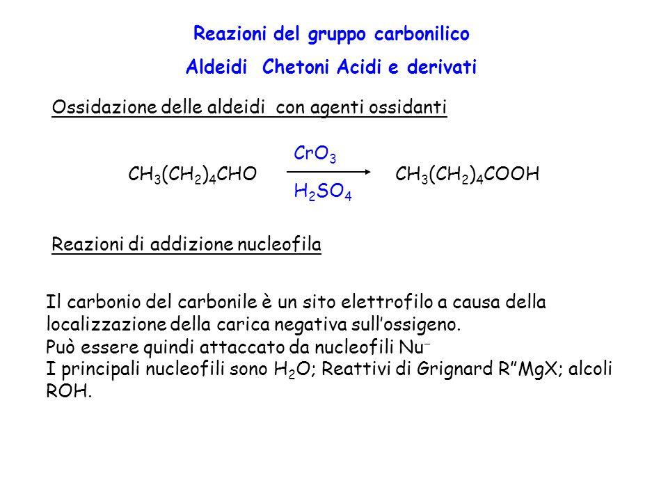 Reazioni del gruppo carbonilico Aldeidi Chetoni Acidi e derivati