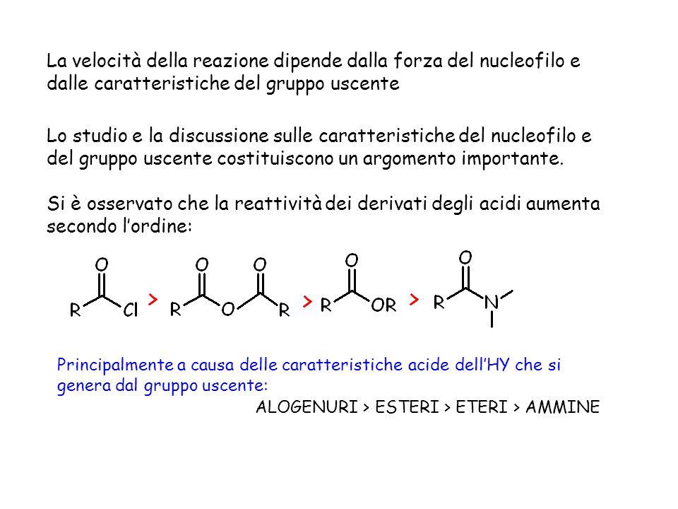 La velocità della reazione dipende dalla forza del nucleofilo e dalle caratteristiche del gruppo uscente