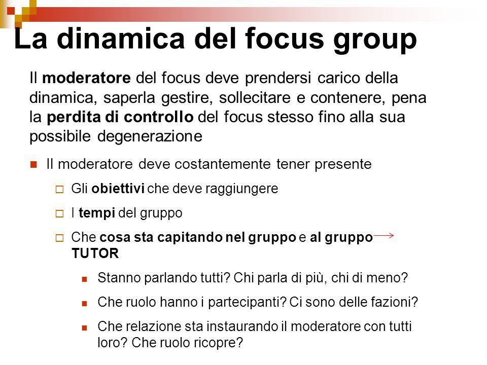 La dinamica del focus group