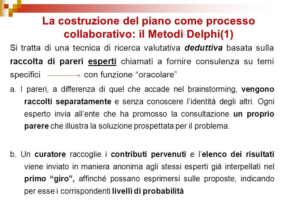 La costruzione del piano come processo collaborativo: il Metodi Delphi(1)